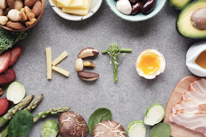 Кетогенная диета: виды, меню, руководство